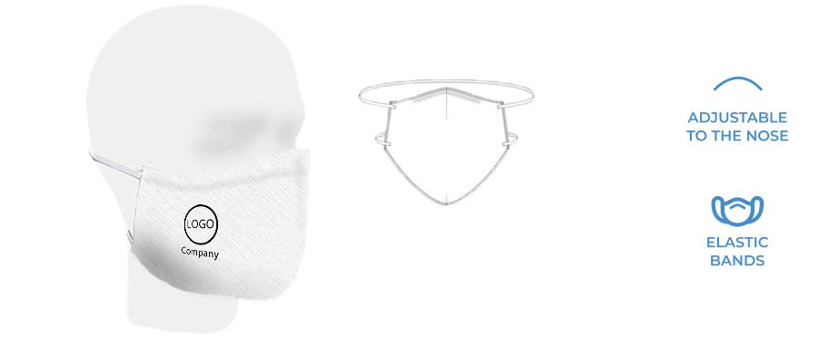 3 Layer Masks (TNT)